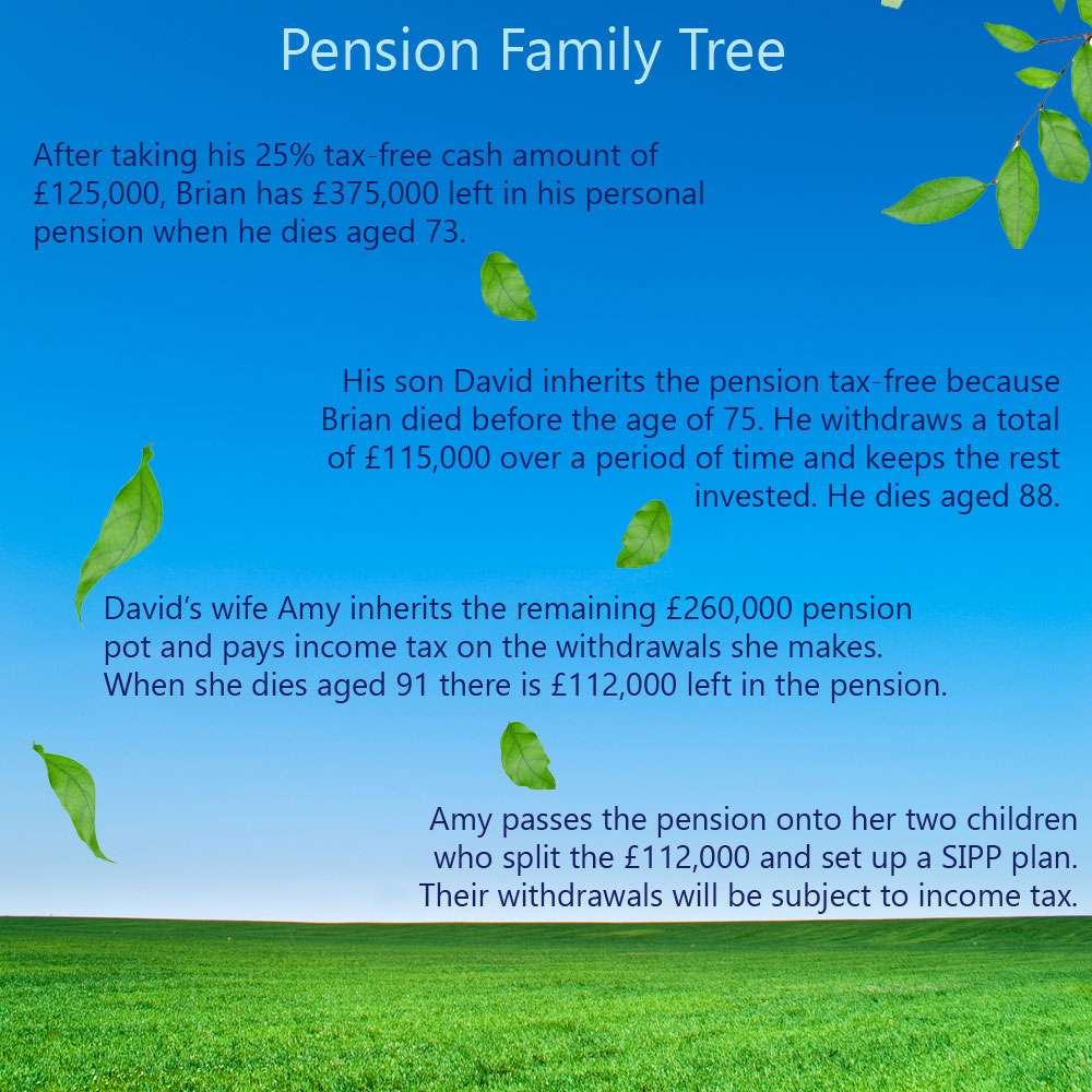 Can you leave your pension to your child?